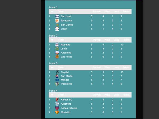 tabla-de-posiciones-a1